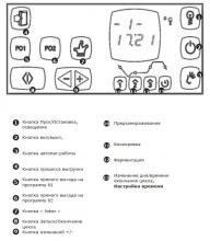Электронный пульт управления ОПТИКОМ БФА БФЦ