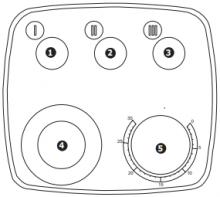 Электромеханический пульт управления Saturne 3 тип М