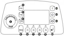 Пульт управления Spiral A тип ЛСД